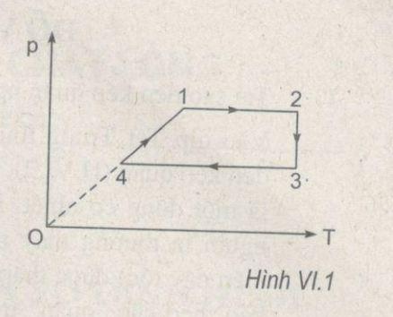 Giải bài tập Vật lý 10 SBT bài tập cuối chương 6