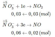 Giải bài tập Hóa học 12 SBT bài 31