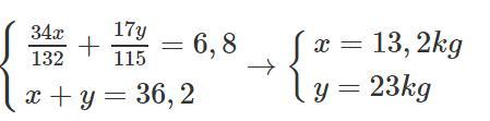 Giải Sách bài tập Hóa học 9 bài 11: Phân bón hóa học