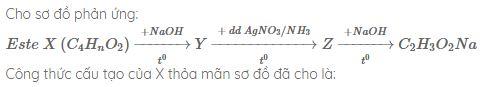 Trắc nghiệm Hóa học 12