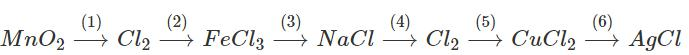 Giải Sách bài tập Hóa học 9 bài 26: Clo