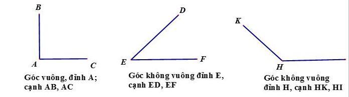 Góc vuông, góc không vuông. Nhận biết và vẽ góc vuông bằng Ê ke