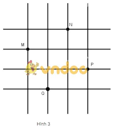 Giải bài tập SGK Toán lớp 9 bài 4: Liên hệ giữa phép chia và phép khai phương