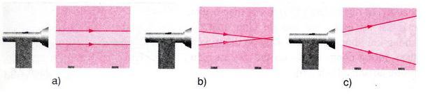 Lý thuyết Vật lý lớp 7 bài 2: Sự truyền ánh sáng