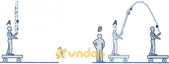 Lý thuyết Vật lý lớp 8 bài 1: Chuyển động cơ học