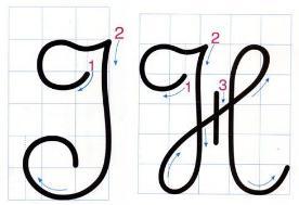 Tập viết: Ôn chữ Hoa H, I