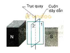 Lý thuyết Vật lý lớp 9 bài 33: Dòng điện xoay chiều
