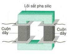 Lý thuyết Vật lý lớp 9 bài 37: Máy biến thế