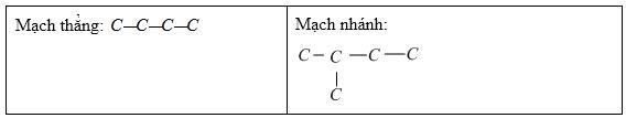 Lý thuyết Hóa học lớp 9 bài 34: Khái niệm về hợp chất hữu cơ và hóa học hữu cơ