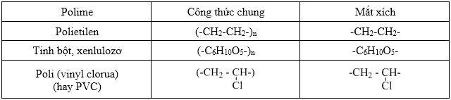 Lý thuyết Hóa học lớp 9 bài 54: Polime
