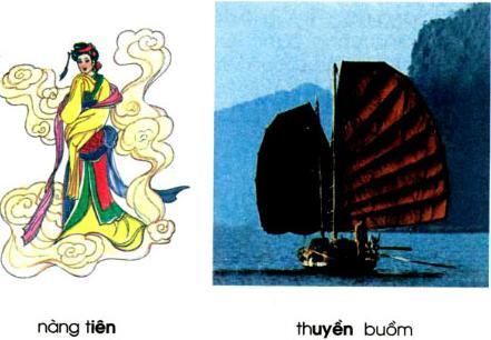 Lý thuyết Tiếng Việt 1: Tập đọc: Con quạ thông minh