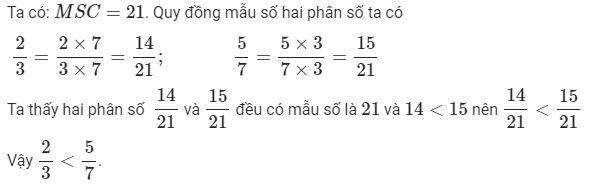 Lý thuyết Toán lớp 4: So sánh hai phân số