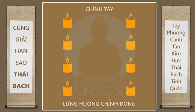 Giả hạn sao Thái Bạch