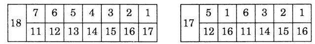 Giải Vở bài tập Toán 1 bài 75: Luyện tập