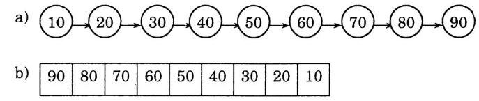Giải Vở bài tập Toán 1 bài 89 tập 2