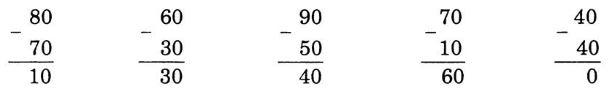 Giải Vở Bài Tập Toán 1 bài 93:Trừ các số tròn chục