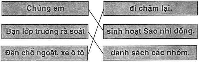 Giải vở bài tập Tiếng Việt 1 bài 96: oat oăt