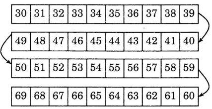 Giải Vở Bài Tập Toán 1 bài 98: Các số có hai chữ số (tiếp theo)