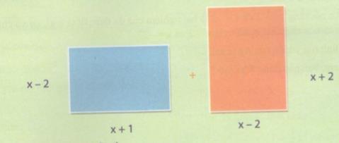 Giải bài tập tài liệu dạy học Toán lớp 7 bài 5: Nghiệm của đa thức một biến