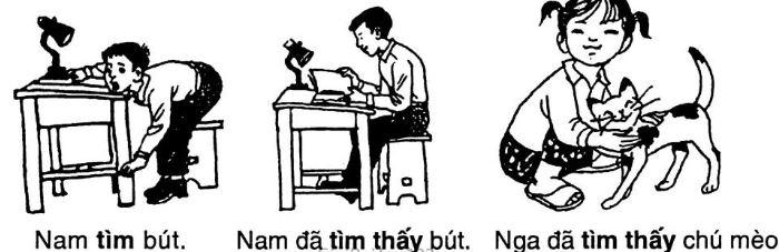Giải vở bài tập Tiếng Việt 1 tập 2: Tập đọc: Con quạ thông minh