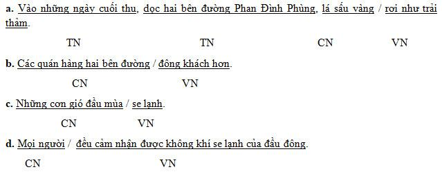 Giải Cùng em học Tiếng Việt lớp 4 tuần 22