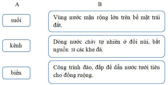 Giải sách Cùng em học Tiếng Việt lớp 2 tập 2