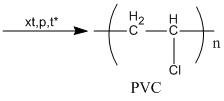 Giải bài tập Hóa học 11 SBT bài 39