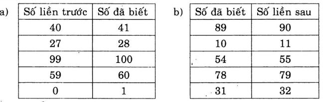 Giải Vở Bài Tập Toán lớp 1 bài 133