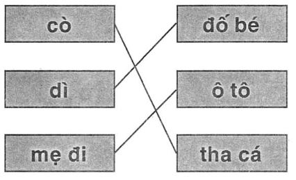 Giải vở bài tập Tiếng Việt 1 bài 16: Ôn tập