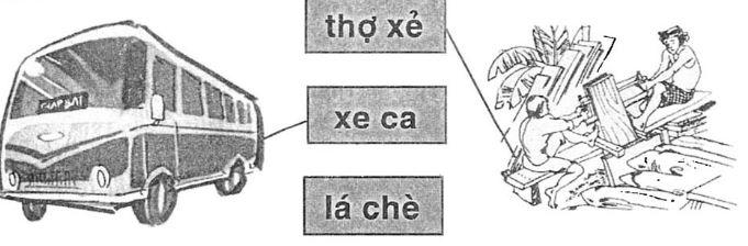 Giải vở bài tập Tiếng Việt 1 bài 18 X ch