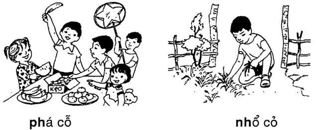 Giải vở bài tập Tiếng Việt 1 bài 22 p-ph nh