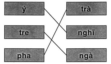 Giải vở bài tập Tiếng Việt 1 bài 26: y tr