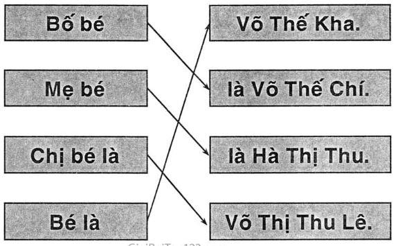 Giải vở bài tập Tiếng Việt 1 bài 28: Chữ thưởng - Chữ hoa
