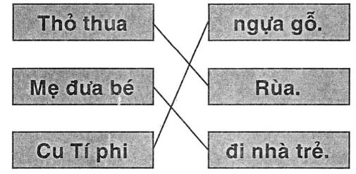 Giải vở bài tập Tiếng Việt 1 bài 31: Ôn tập