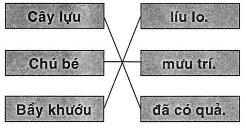 Giải vở bài tập Tiếng Việt 1 bài 42: ưu ươu