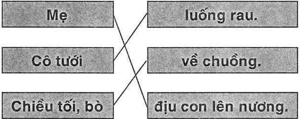 Giải vở bài tập Tiếng Việt 1 bài 56: uông ương