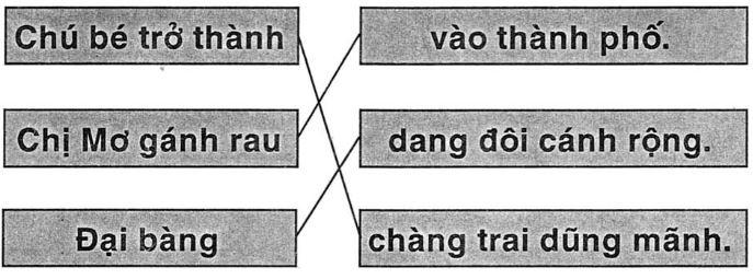 Giải vở bài tập Tiếng Việt 1 bài 57: ang anh