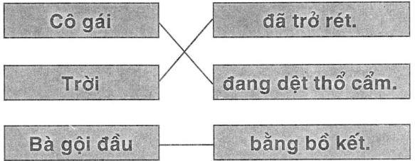 Giải vở bài tập Tiếng Việt 1 bài 71 tập 1