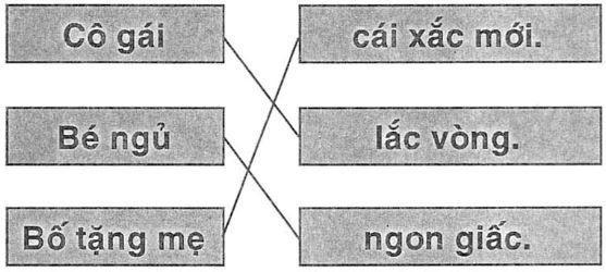 Giải vở bài tập Tiếng Việt 1 bài 77: ăc âc