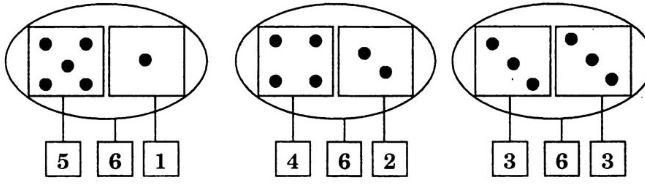 Giải Vở bài tập Toán 1 bài 16: Số 6