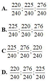 Bài tập Toán lớp 6: Quy đồng mẫu nhiều phân số