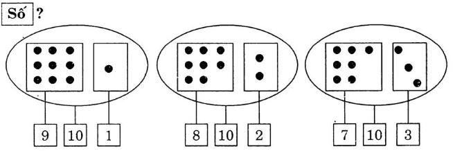 Giải Vở bài tập Toán 1 bài 21: Số 10