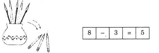 Giải Vở bài tập Toán 1 bài 52: LUYỆN TẬP