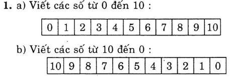 Giải Vở bài tập Toán 1 bài 62