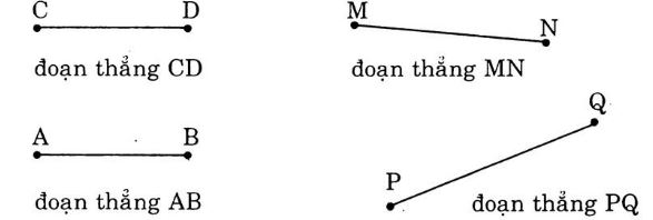 Giải Vở bài tập Toán 1 bài 66: Điểm đoạn thẳng