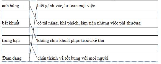 Luyện từ và câu Mở rộng vốn từ - Nam và Nữ