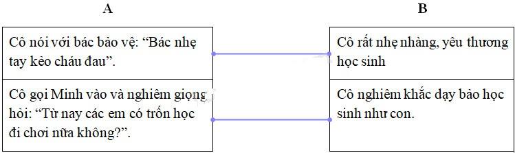 Cùng em học Tiếng Việt lớp 2 Tuần 8 - Tiết 1