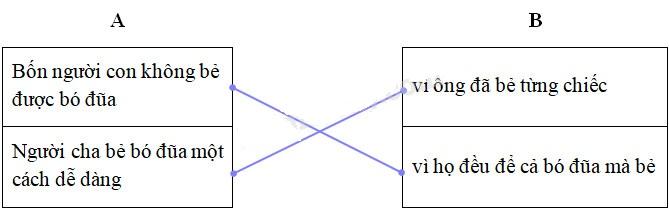 Cùng em học Tiếng Việt lớp 2 Tuần 14 - Tiết 1