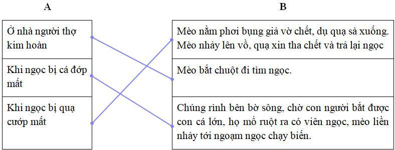 Cùng em học Tiếng Việt lớp 2 Tuần 17 - Tiết 1