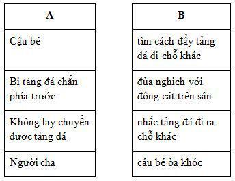 Giải sách Cùng em học Tiếng Việt lớp 3 Tuần 12